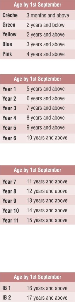age group